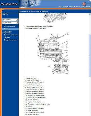 Руководство по ремонту и обслуживанию автомобиля Fiat Ducato E-Learn