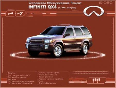 Мультимедийное руководство по ремонту и обслуживанию автомобиля Infiniti QX4 c 1996 года выпуска