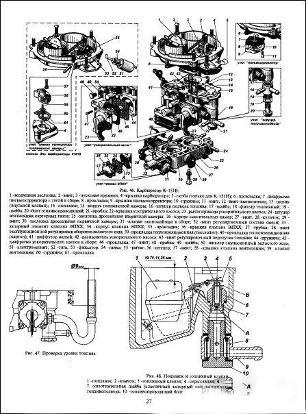 Автомобили УАЗ предназначены