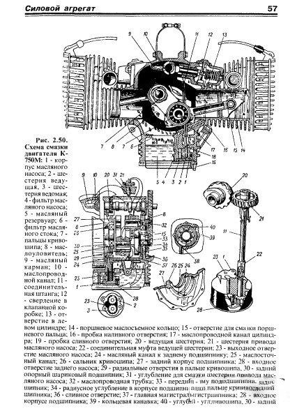 урал м 63 инструкция - фото 5