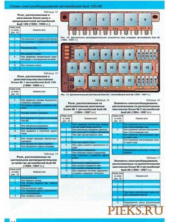 Схемы электрооборудования автомобилей Audi 100/Audi A6
