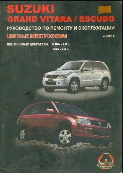 Руководство По Эксплуатации Сузуки Витара 1995 - фото 9