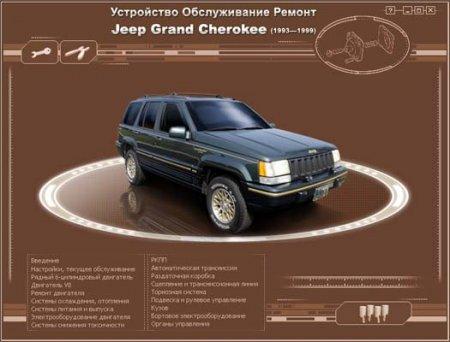 Мультимедийное руководство по ремонту и обслуживанию автомобиля Jeep Grand Cherokee с 1993 по 1999