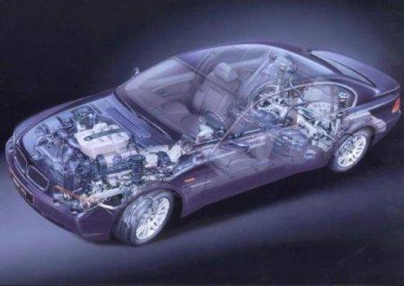 Практическое руководство по ремонту и эксплуатации BMW 7